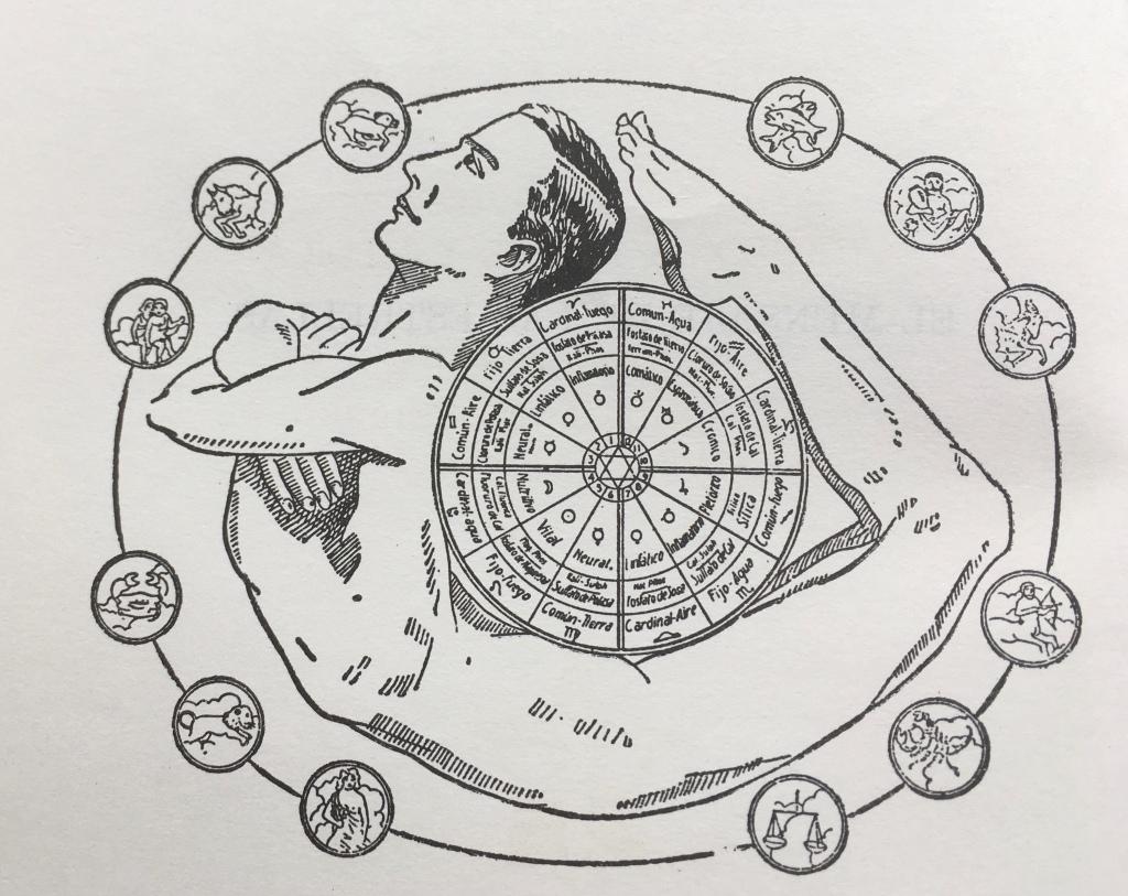 """""""El hombre representa la forma que un futuro tendrá, doblado hacia atrás y con la conciencia en el centro"""". El circulo externo es la eclíptica, es decir, la órbita del sol y las doce constelaciones del Zodíaco.  """"El mensaje de las estrellas"""" de Max Heindel."""